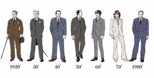 スーツ 歴史